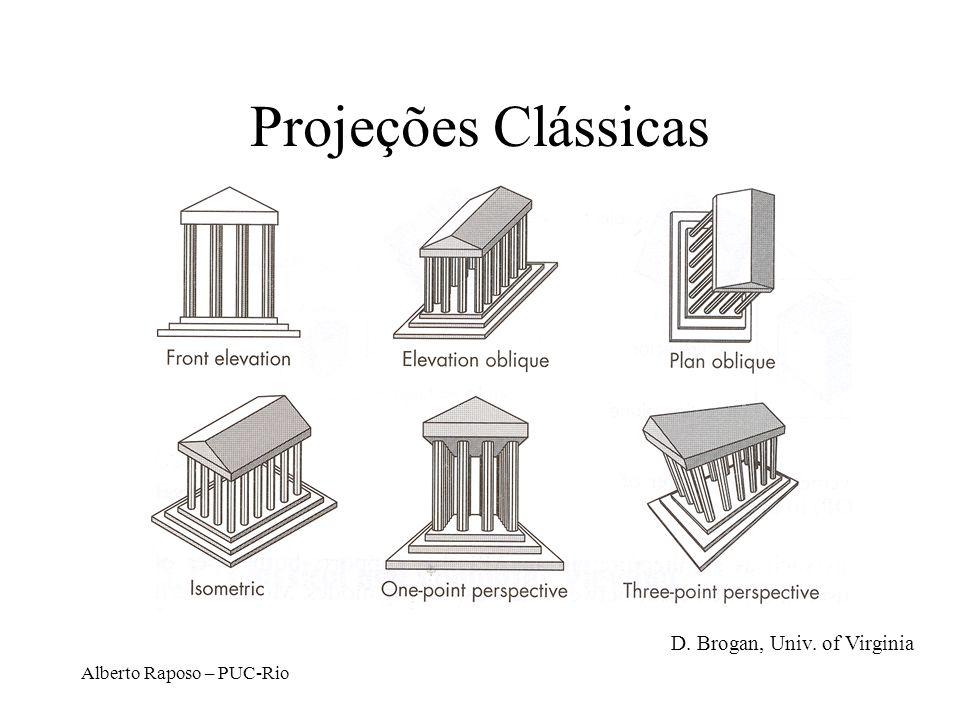 Projeções de um cubo planta ou elevação iso-métrica 1/2 1 Cabinete ( =45 ou 30) Cavaleira ( =45 ou 60) 1 1 1 1 Paralelas Cônicas 1 pto de fuga2 ptos d