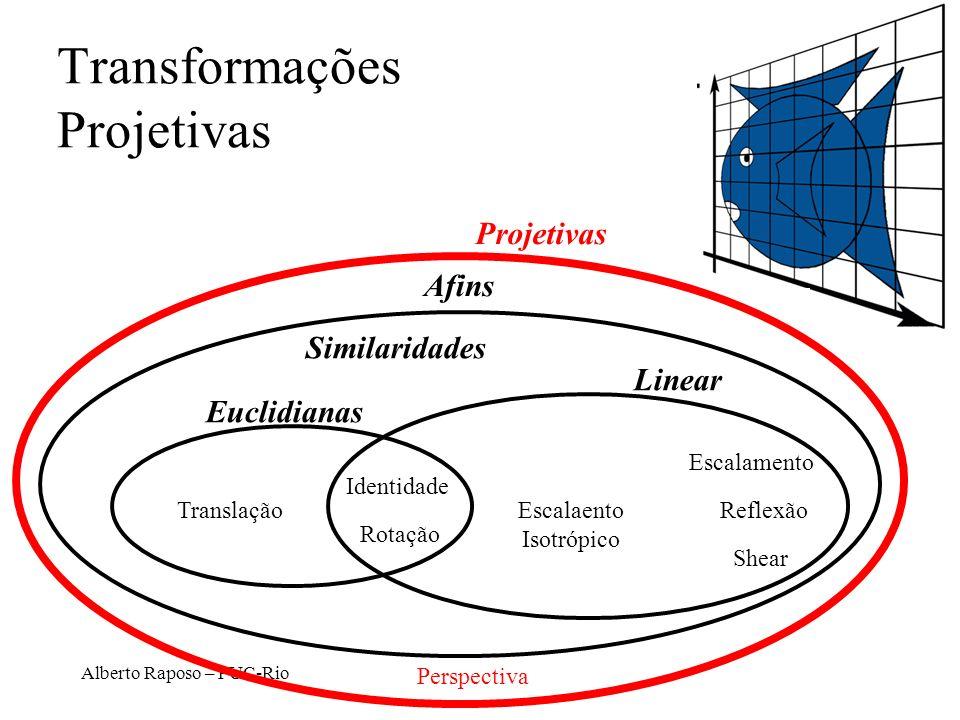 Alberto Raposo – PUC-Rio Transformações Projetivas Projetivas Perspectiva Afins Translação Rotação Euclidianas Linear Similaridades Escalaento Isotrópico Identidade Escalamento Shear Reflexão