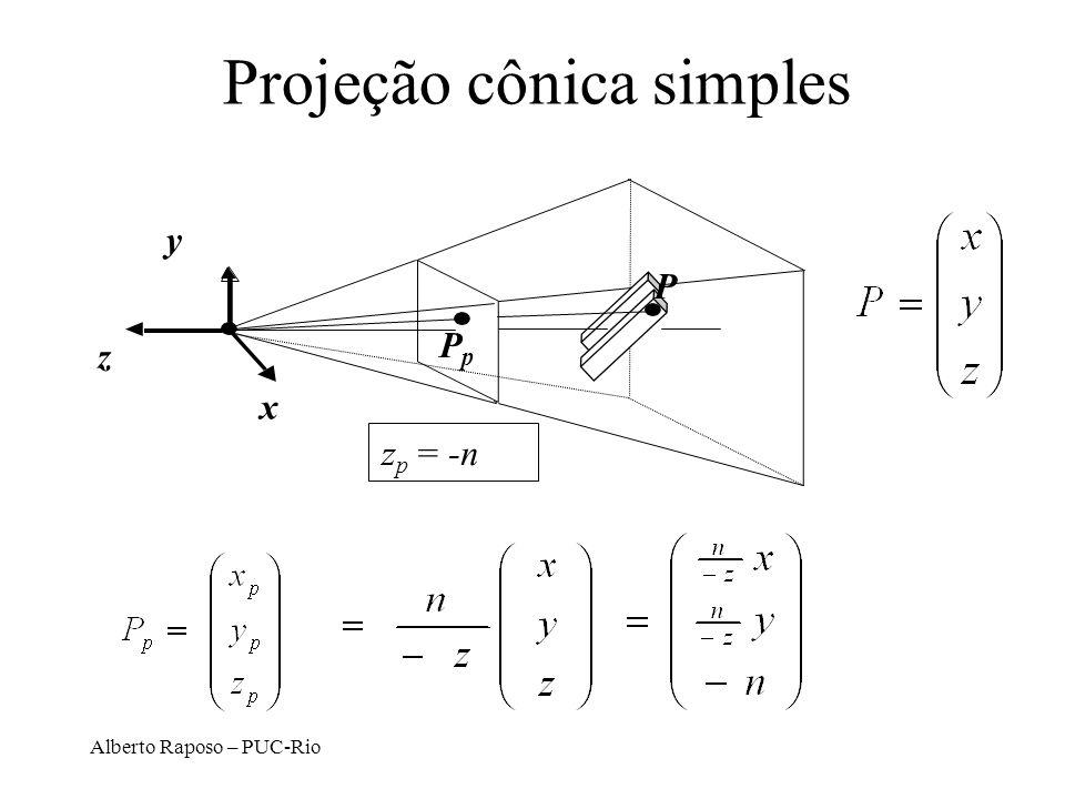Alberto Raposo – PUC-Rio Projeção Perspectiva n P (x, y, z)X Z View plane (0,0,0) x = ? D. Brogan, Univ. of Virginia