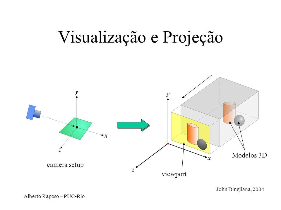 Alberto Raposo – PUC-Rio Compondo vetores para formar a matriz V Conhecemos os eixos de coordenadas do mundo (x, y, z) E também os eixos da câmera (r, u, l) A transfomação de visualização, V, deve converter o sistema do mundo para o sistema da câmera D.
