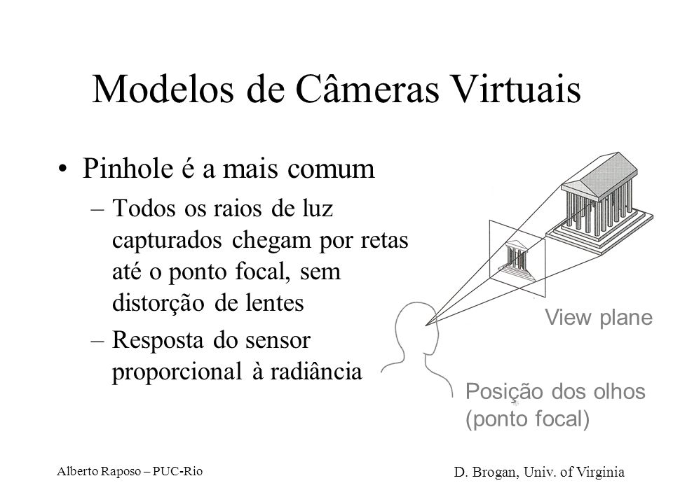 Alberto Raposo – PUC-Rio Câmera Virtual – Computação Gráfica D. Brogan, Univ. of Virginia