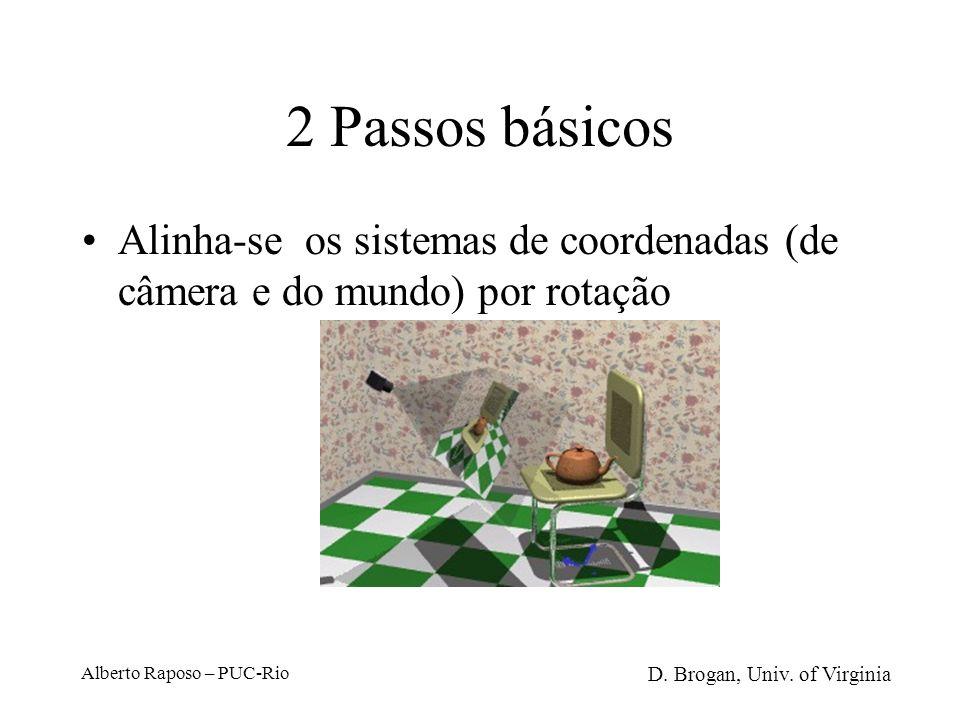 Alberto Raposo – PUC-Rio Transformações de Visualização Cria-se uma visualização centrada na câmera Câmera está na origem Câmera olha para o eixo z no