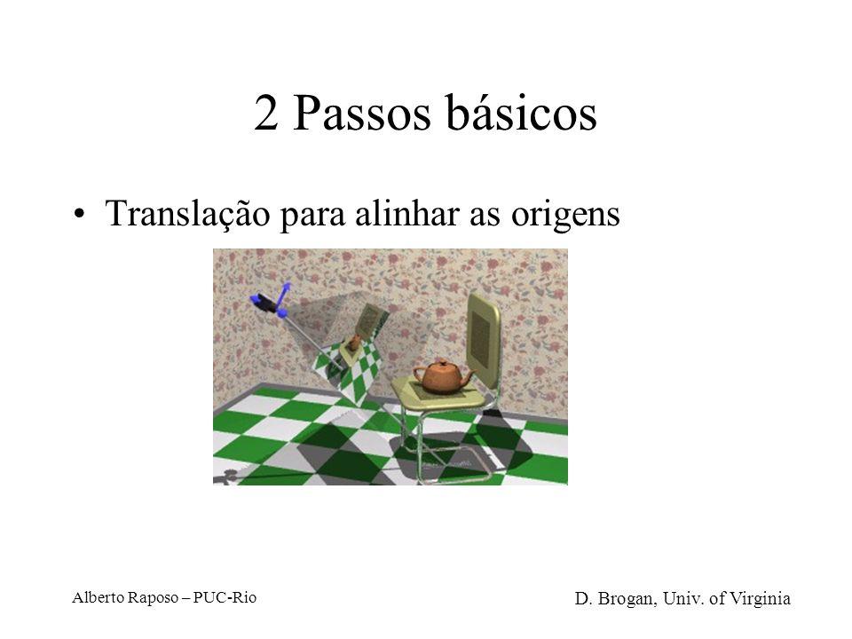 Alberto Raposo – PUC-Rio 2 Passos básicos Alinha-se os sistemas de coordenadas (de câmera e do mundo) por rotação D. Brogan, Univ. of Virginia