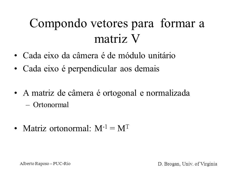 Alberto Raposo – PUC-Rio Compondo vetores para formar a matriz V Conhecemos os eixos de coordenadas do mundo (x, y, z) E também os eixos da câmera (r,