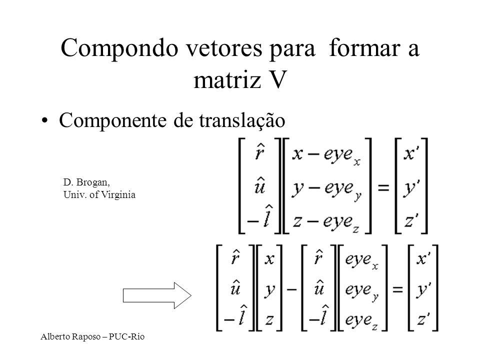 Alberto Raposo – PUC-Rio Compondo vetores para formar a matriz V Logo, a componente de rotação da matriz de transformação de visualização …... é simpl
