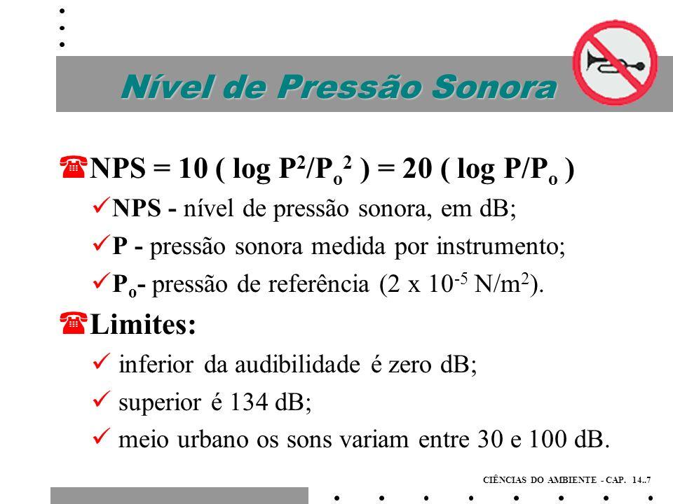 Níveis Típicos de Ruído CIÊNCIAS DO AMBIENTE - CAP.