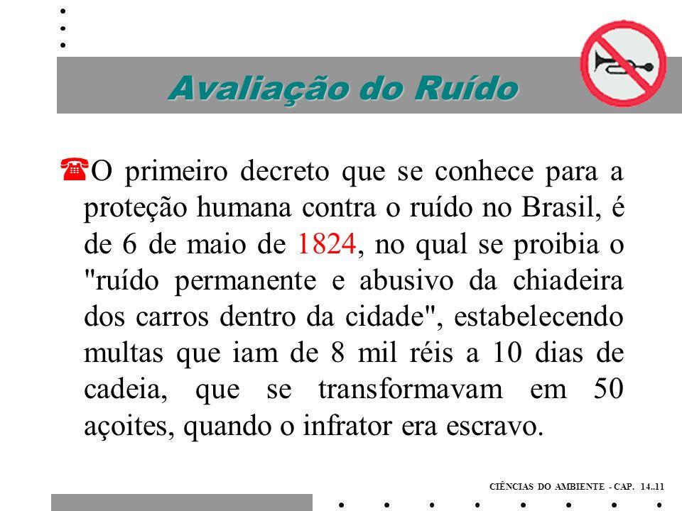 Resoluções e Normas (A Resolução CONAMA nº 1, de 8/3/90, estabelece que a emissão de ruídos em decorrência de quaisquer atividades, inclusive as propagandas politicas, nao devem ser superiores as estabelecidas pela Norma NBR 10.151.