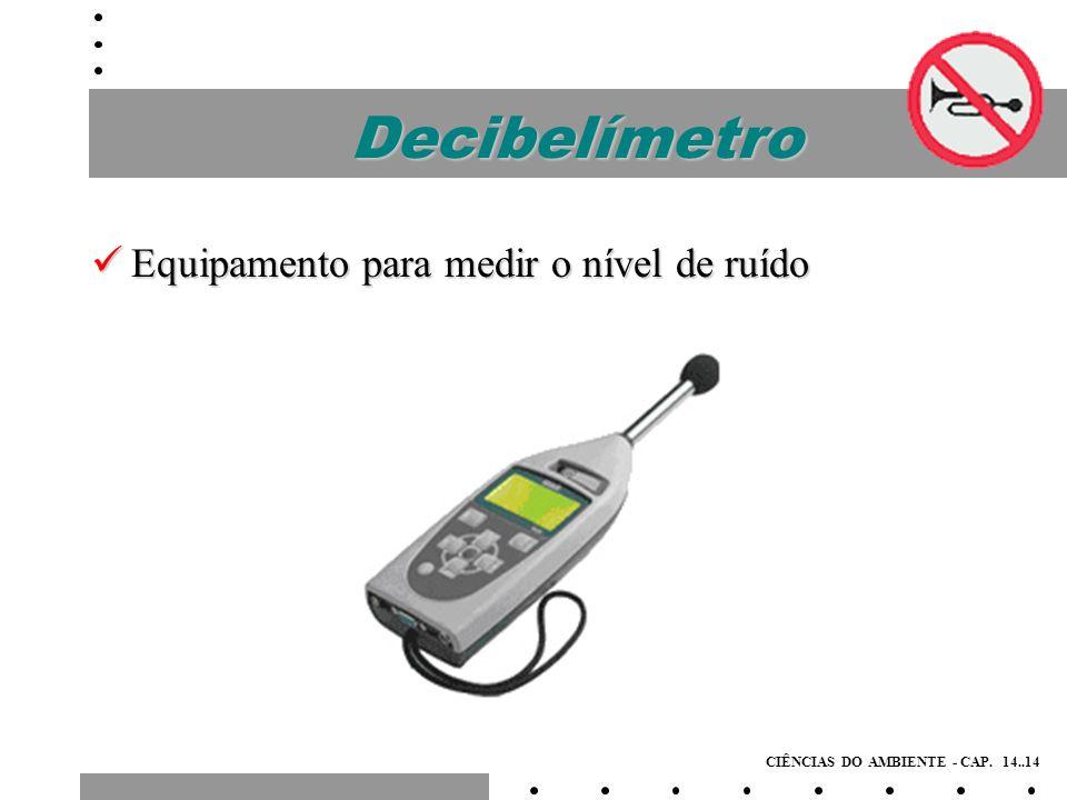 Avaliação do Ruído - Índices de ruído (Leq - média de energia de uma amostra de ruído (análise estatística da variação do ruído com o tempo) Leq = L 50 + [(L 10 - L 90 ) / 56] üL 10 - nível de ruído ultrapassado por 10% das medidas isoladas; üL 50 - média das medidas isoladas; üL 90 - nível de ruído ultrapassado em 90% do tempo de medida.