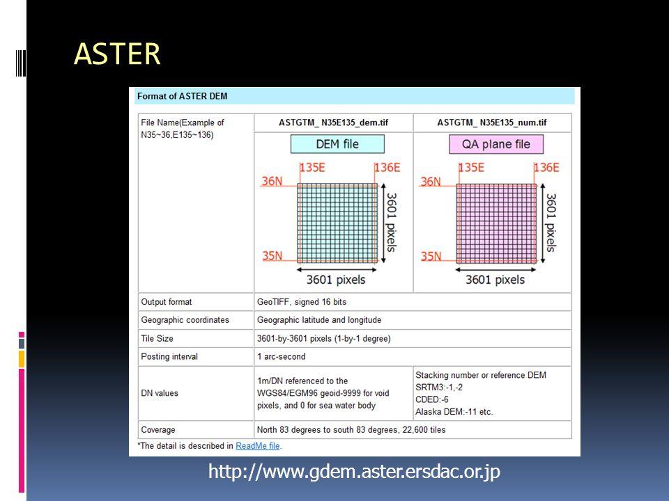 ASTER http://www.gdem.aster.ersdac.or.jp