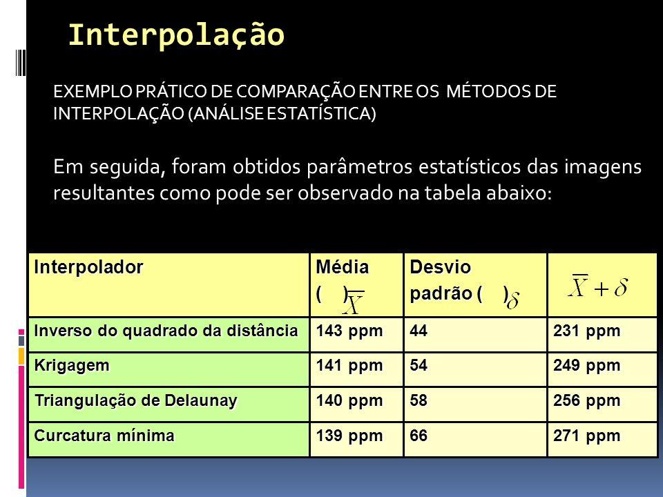 EXEMPLO PRÁTICO DE COMPARAÇÃO ENTRE OS MÉTODOS DE INTERPOLAÇÃO (ANÁLISE ESTATÍSTICA) Em seguida, foram obtidos parâmetros estatísticos das imagens res