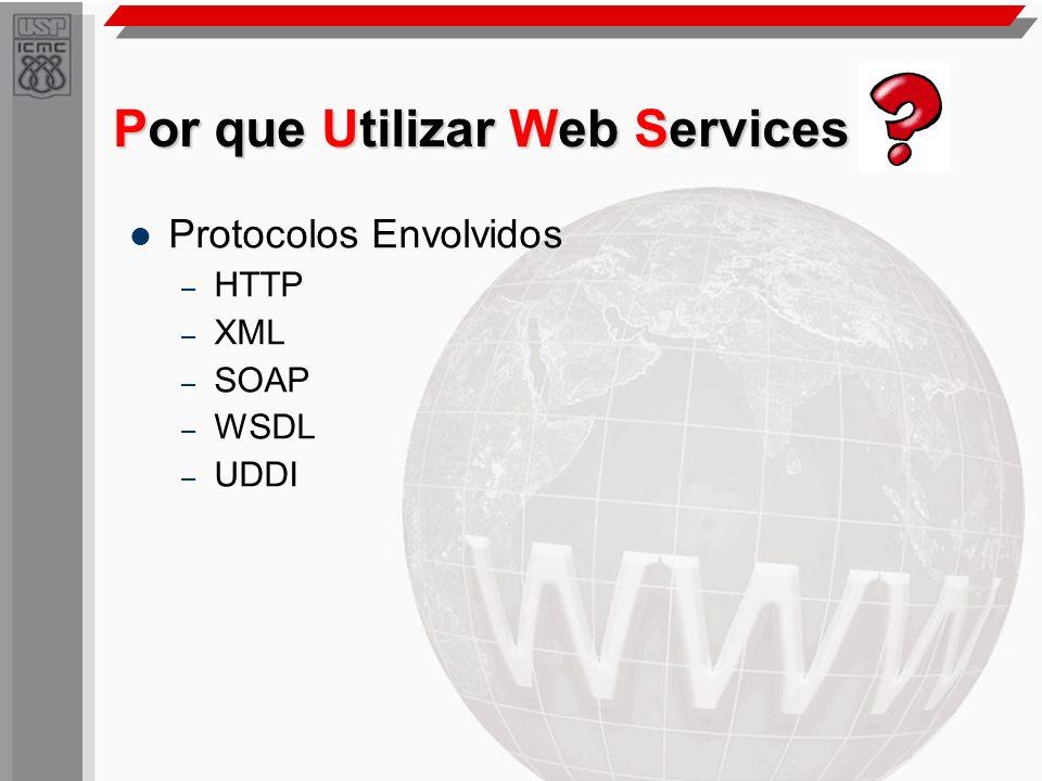 Por que Utilizar Web Services Protocolos Envolvidos – HTTP – XML – SOAP – WSDL – UDDI