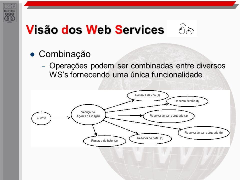 Visão dos Web Services Combinação – Operações podem ser combinadas entre diversos WSs fornecendo uma única funcionalidade