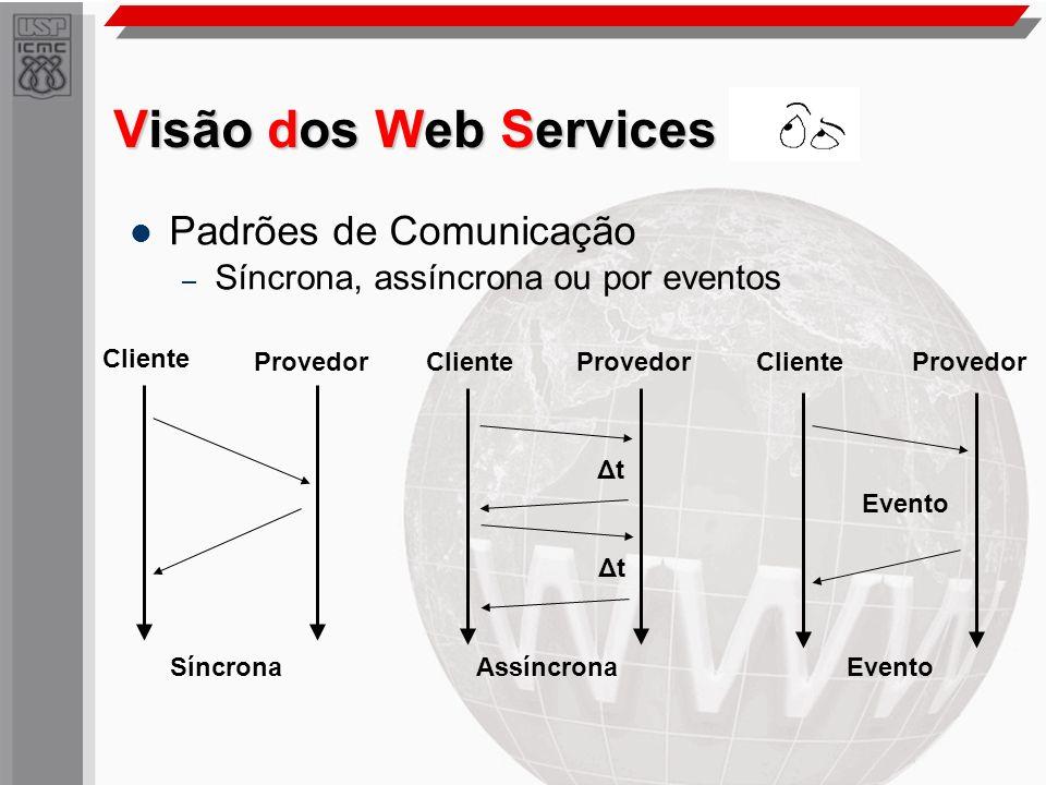 Visão dos Web Services Padrões de Comunicação – Síncrona, assíncrona ou por eventos Cliente ProvedorClienteProvedor ΔtΔt ΔtΔt Cliente Evento SíncronaA