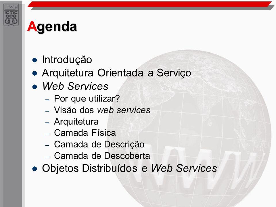 Agenda Introdução Arquitetura Orientada a Serviço Web Services – Por que utilizar? – Visão dos web services – Arquitetura – Camada Física – Camada de