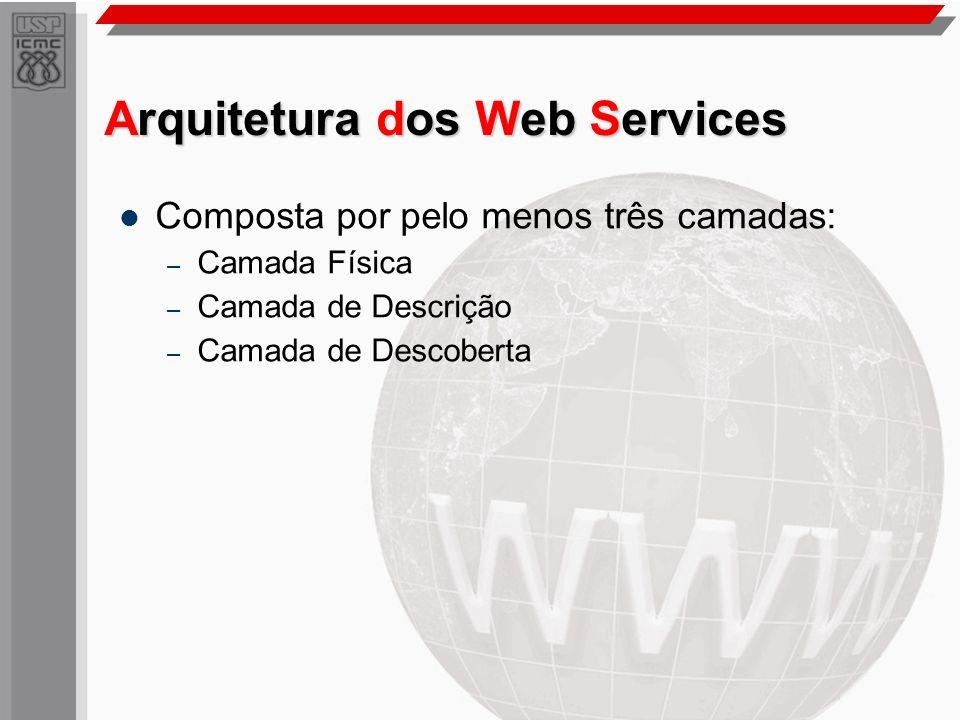 Arquitetura dos Web Services Composta por pelo menos três camadas: – Camada Física – Camada de Descrição – Camada de Descoberta