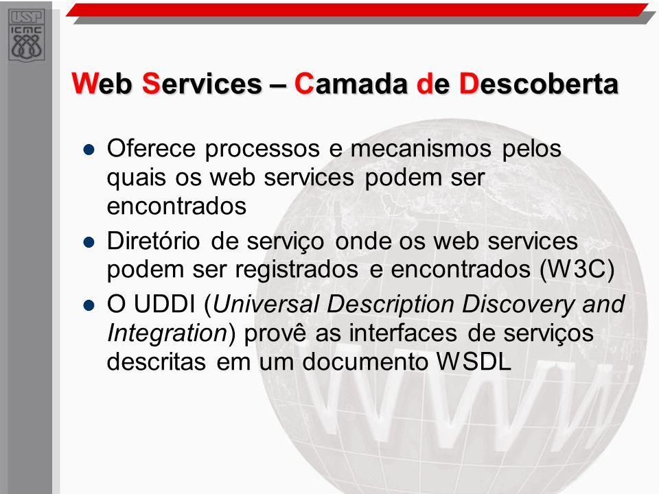 Web Services – Camada de Descoberta Oferece processos e mecanismos pelos quais os web services podem ser encontrados Diretório de serviço onde os web