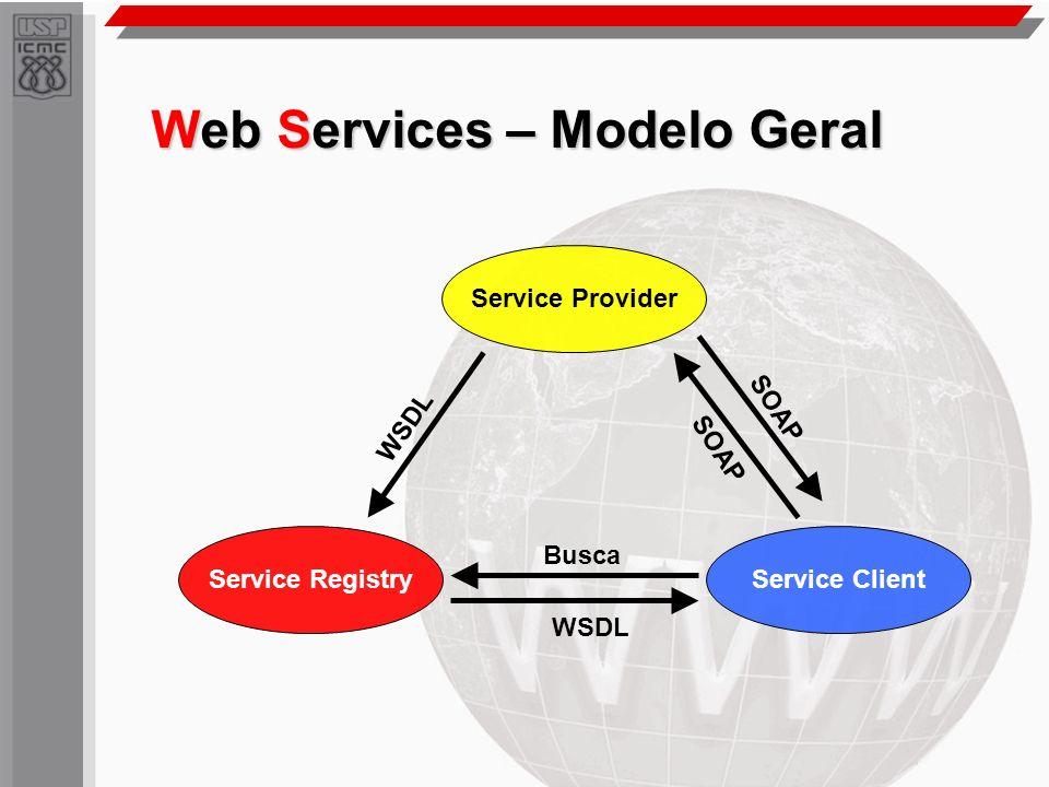 Web Services – Modelo Geral Service Provider Service RegistryService Client Busca WSDL SOAP WSDL