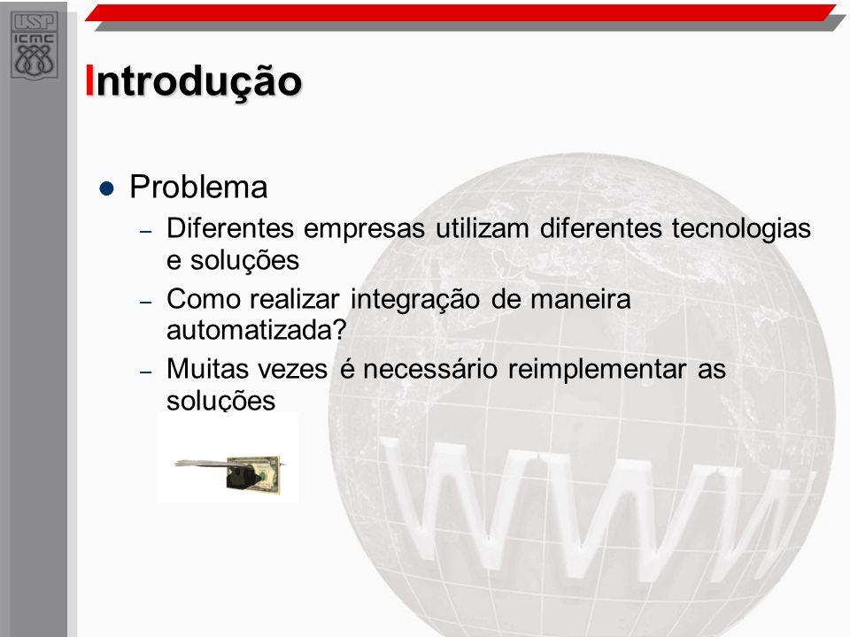 Introdução Problema – Diferentes empresas utilizam diferentes tecnologias e soluções – Como realizar integração de maneira automatizada? – Muitas veze