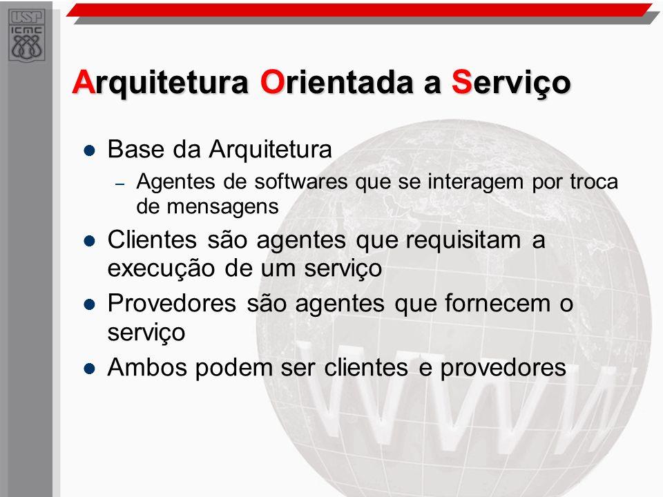 Base da Arquitetura – Agentes de softwares que se interagem por troca de mensagens Clientes são agentes que requisitam a execução de um serviço Proved