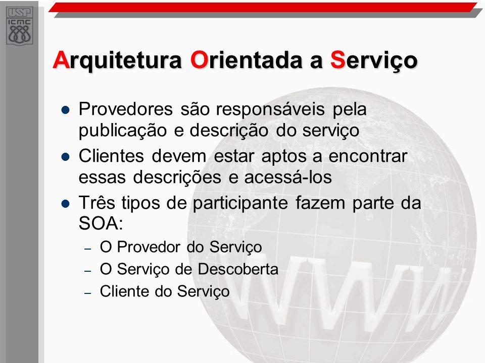 Arquitetura Orientada a Serviço Provedores são responsáveis pela publicação e descrição do serviço Clientes devem estar aptos a encontrar essas descri