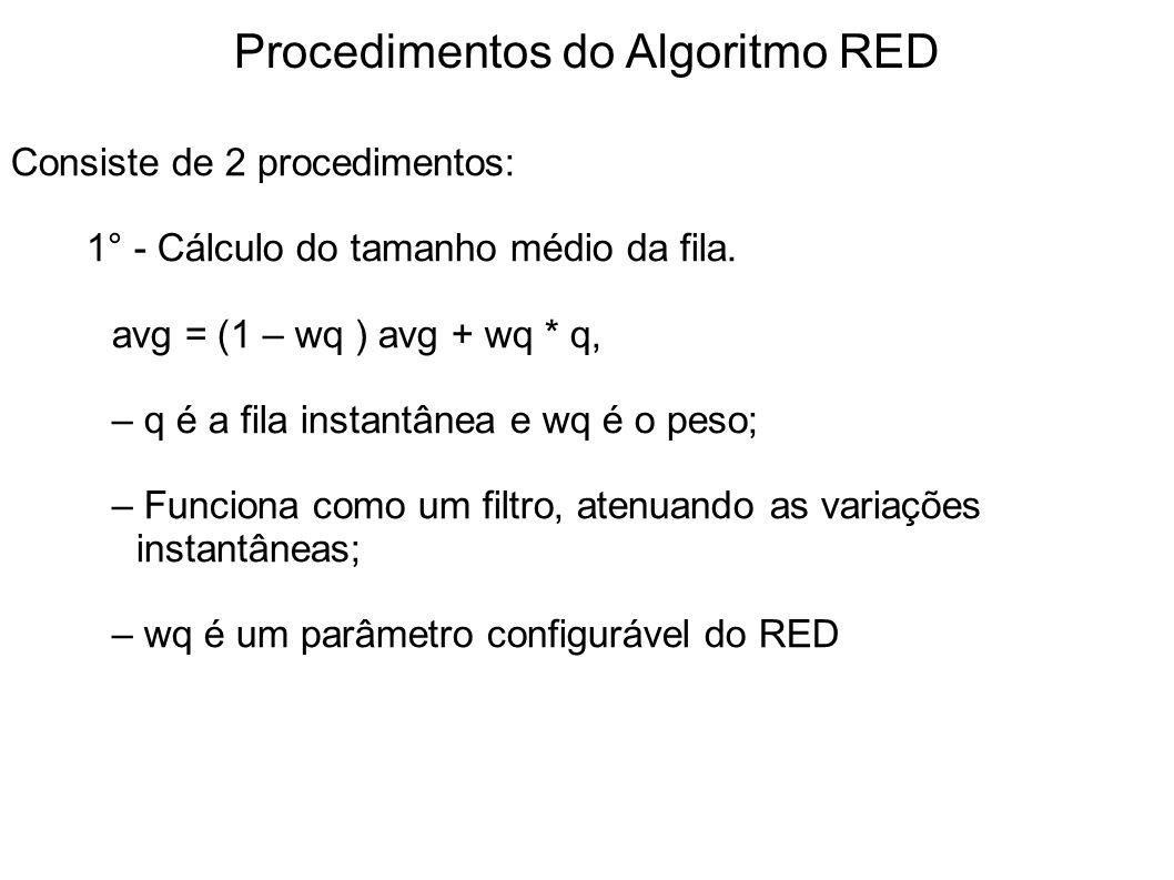 Procedimentos do Algoritmo RED Consiste de 2 procedimentos: 1° - Cálculo do tamanho médio da fila. avg = (1 – wq ) avg + wq * q, – q é a fila instantâ