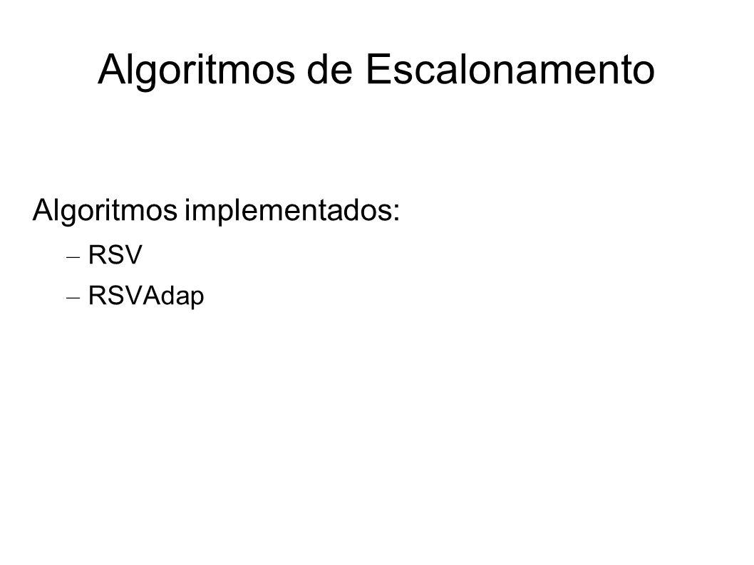 Algoritmos de Escalonamento Algoritmos implementados: – RSV – RSVAdap