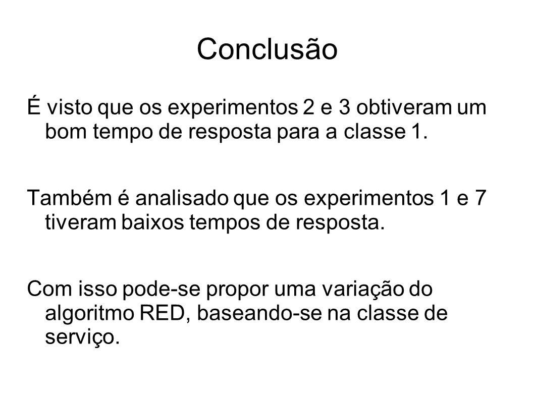 Conclusão É visto que os experimentos 2 e 3 obtiveram um bom tempo de resposta para a classe 1. Também é analisado que os experimentos 1 e 7 tiveram b