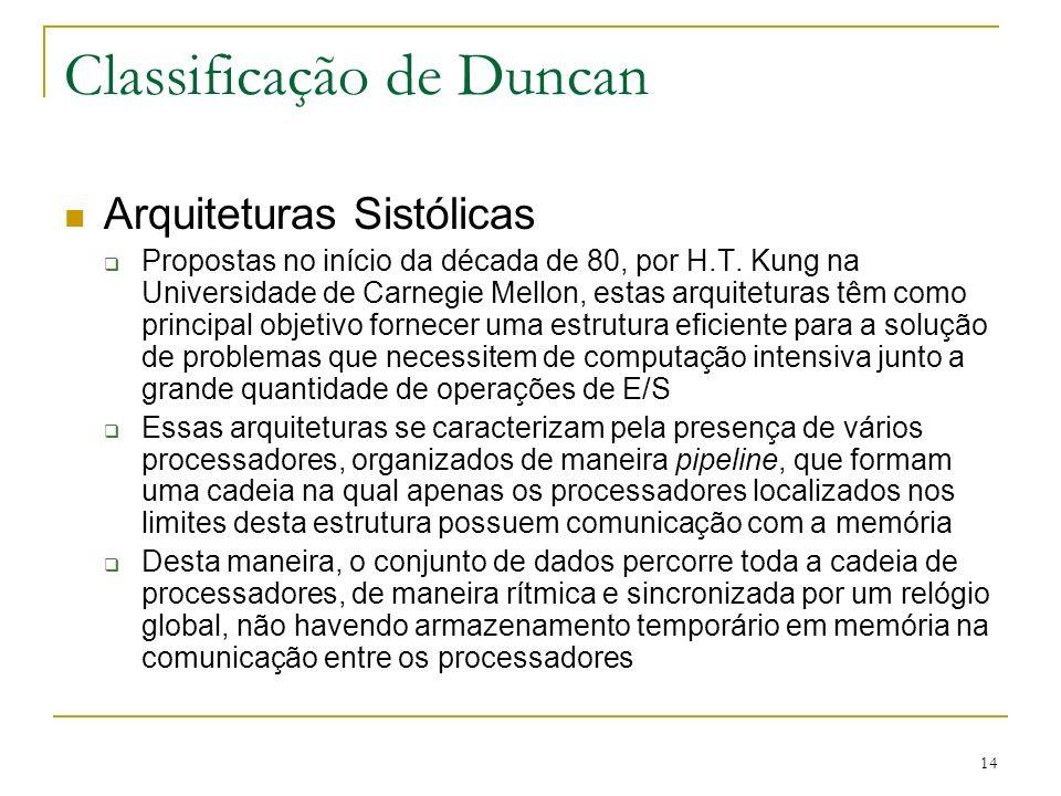 14 Classificação de Duncan Arquiteturas Sistólicas Propostas no início da década de 80, por H.T. Kung na Universidade de Carnegie Mellon, estas arquit