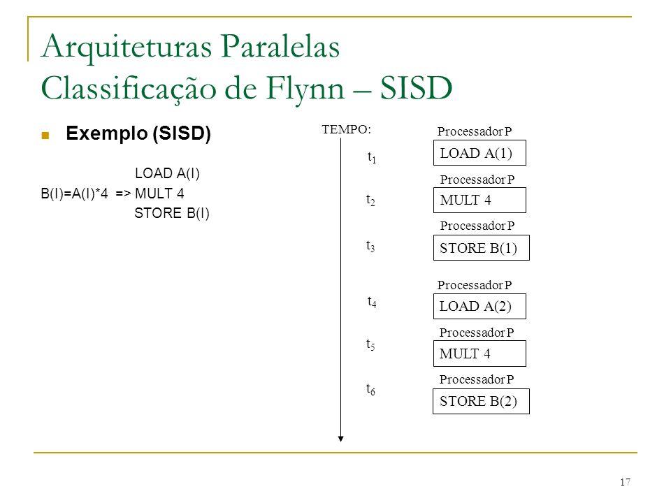 17 Arquiteturas Paralelas Classificação de Flynn – SISD Exemplo (SISD) LOAD A(I) B(I)=A(I)*4 => MULT 4 STORE B(I) TEMPO: t1t1 t2t2 t3t3 LOAD A(1) MULT