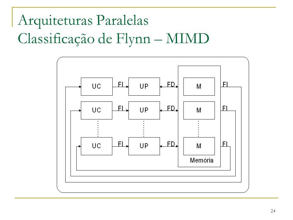 24 Arquiteturas Paralelas Classificação de Flynn – MIMD