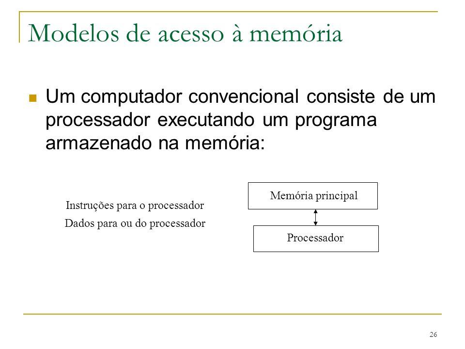 26 Modelos de acesso à memória Um computador convencional consiste de um processador executando um programa armazenado na memória: Memória principal P