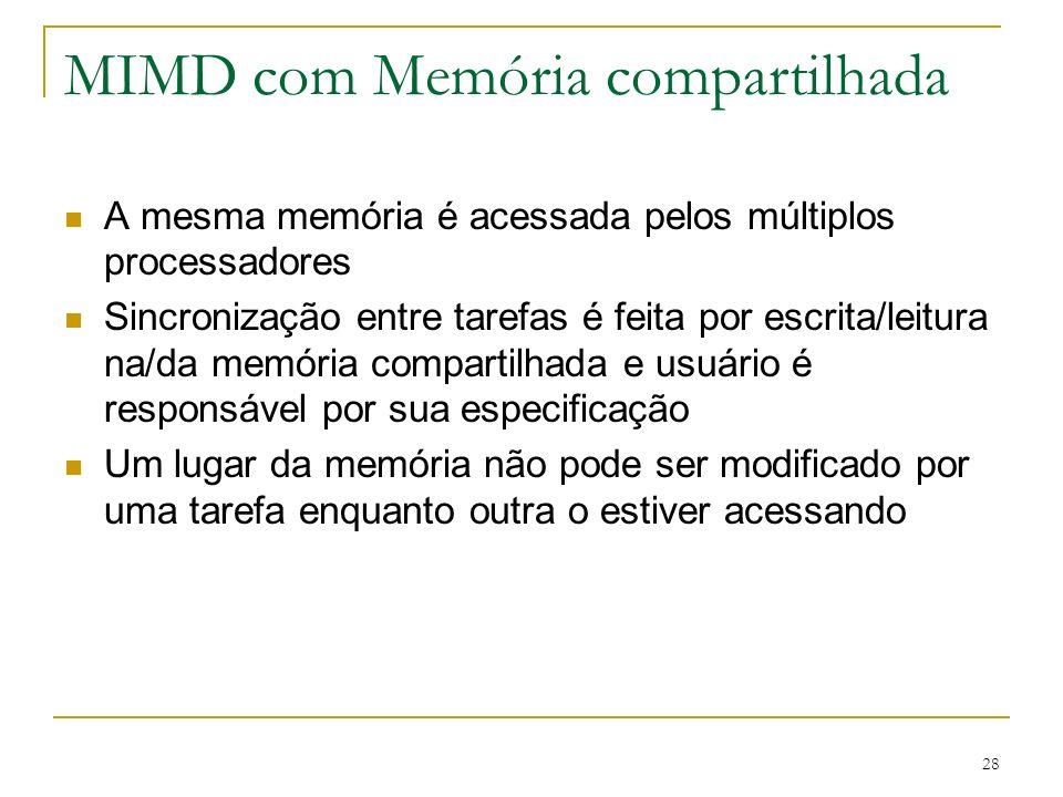 28 MIMD com Memória compartilhada A mesma memória é acessada pelos múltiplos processadores Sincronização entre tarefas é feita por escrita/leitura na/