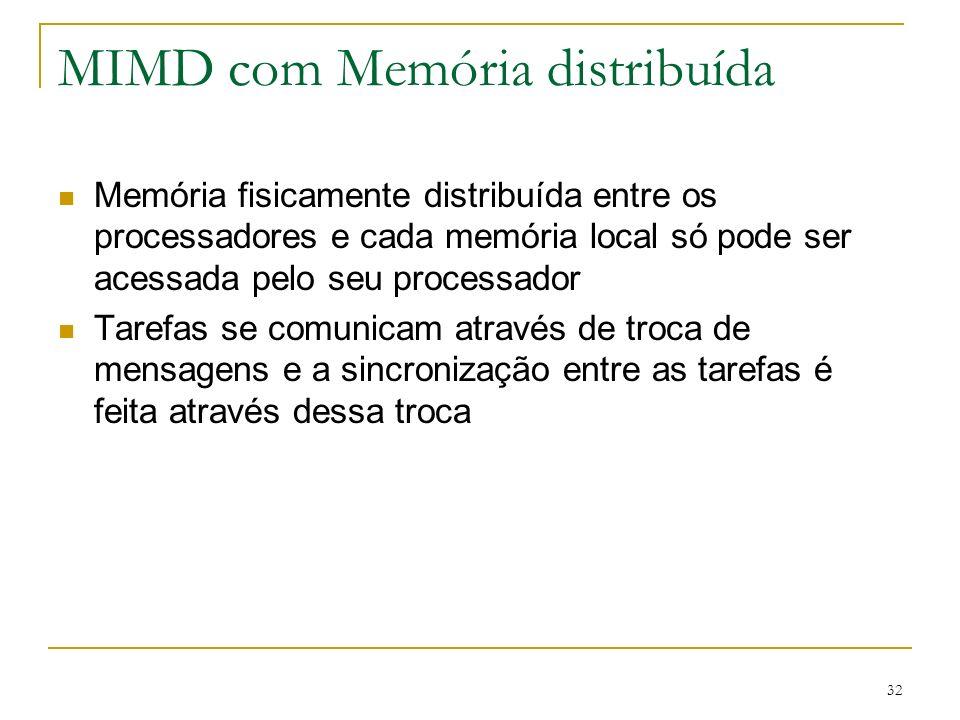 32 MIMD com Memória distribuída Memória fisicamente distribuída entre os processadores e cada memória local só pode ser acessada pelo seu processador