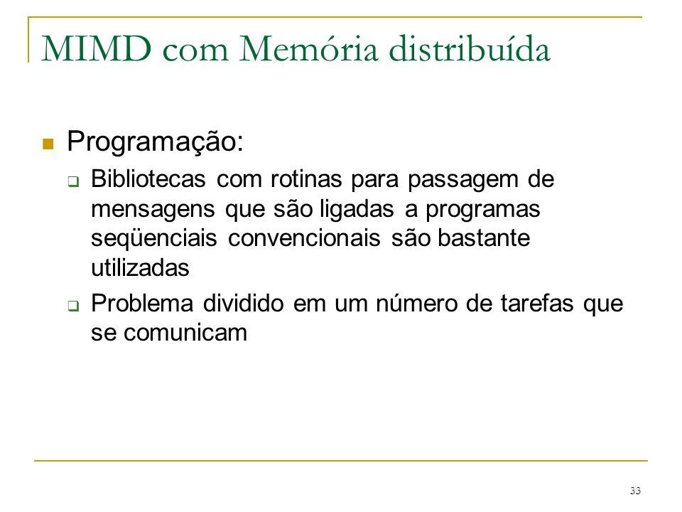 33 MIMD com Memória distribuída Programação: Bibliotecas com rotinas para passagem de mensagens que são ligadas a programas seqüenciais convencionais