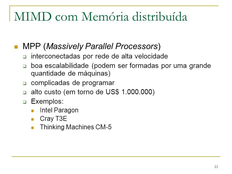 35 MIMD com Memória distribuída MPP (Massively Parallel Processors) interconectadas por rede de alta velocidade boa escalabilidade (podem ser formadas