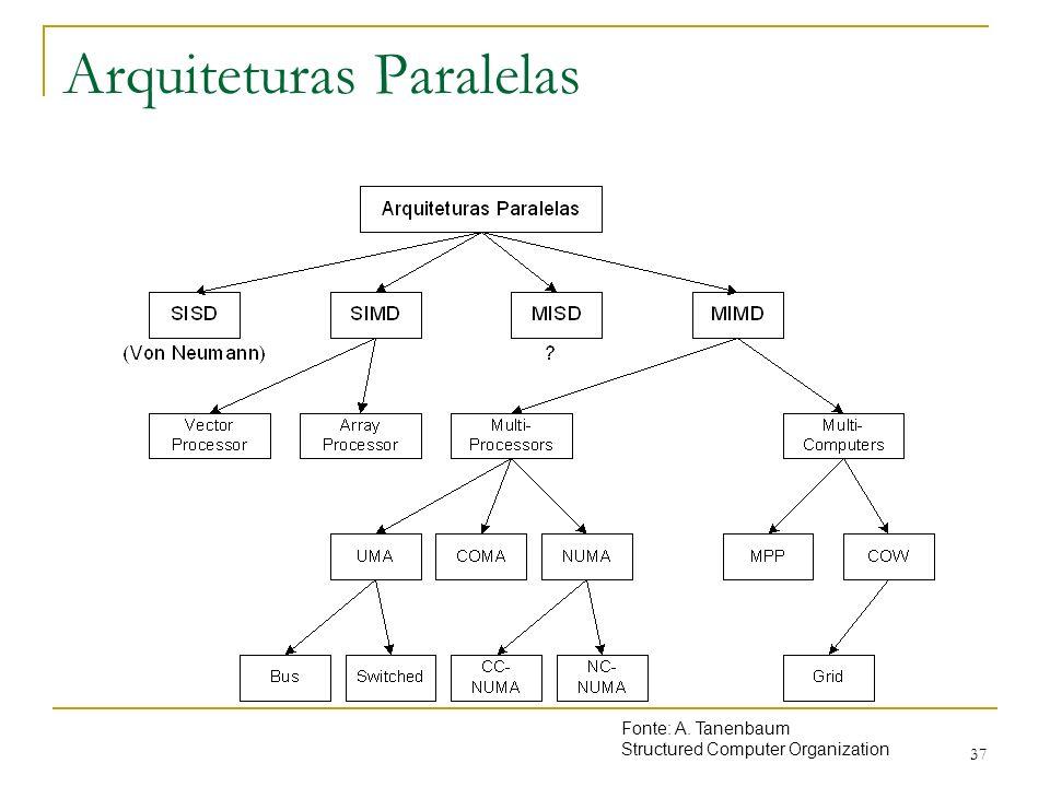 37 Arquiteturas Paralelas Fonte: A. Tanenbaum Structured Computer Organization