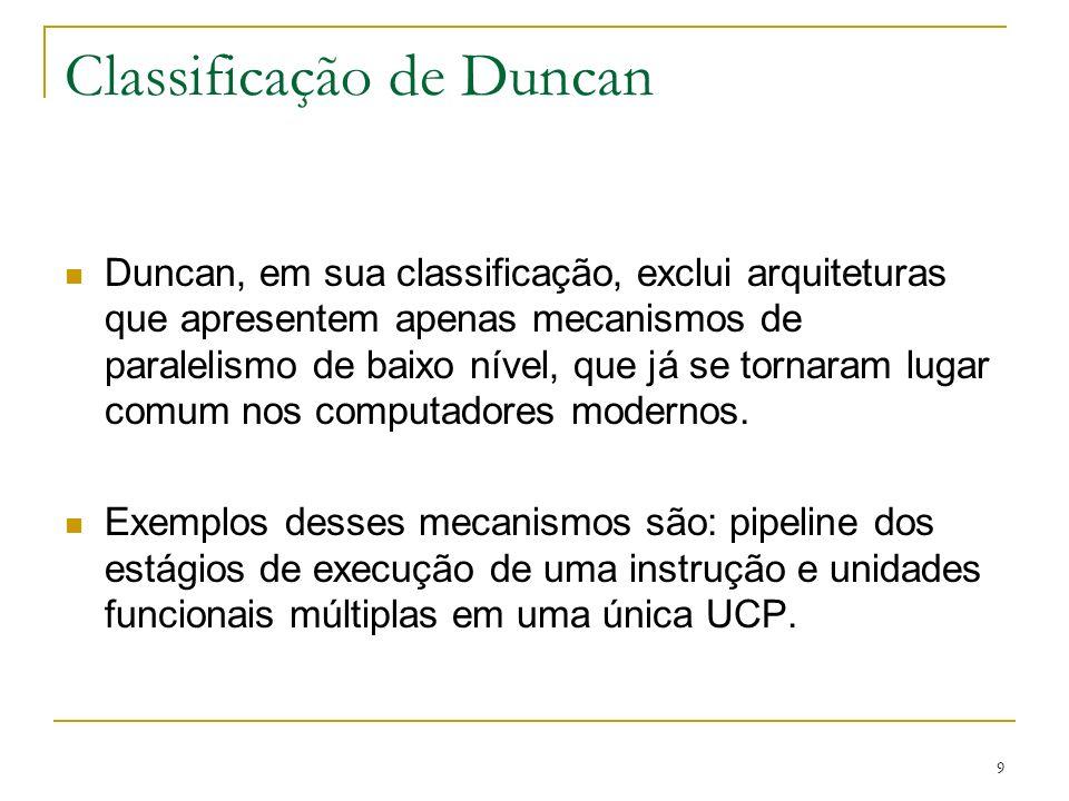 9 Classificação de Duncan Duncan, em sua classificação, exclui arquiteturas que apresentem apenas mecanismos de paralelismo de baixo nível, que já se