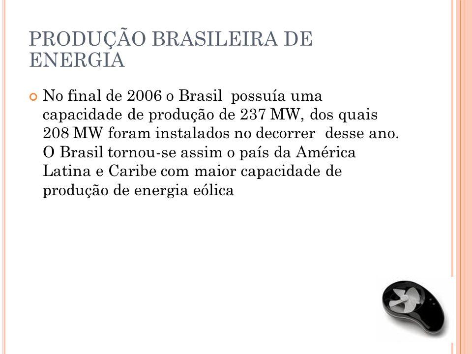 PRODUÇÃO BRASILEIRA DE ENERGIA No final de 2006 o Brasil possuía uma capacidade de produção de 237 MW, dos quais 208 MW foram instalados no decorrer d