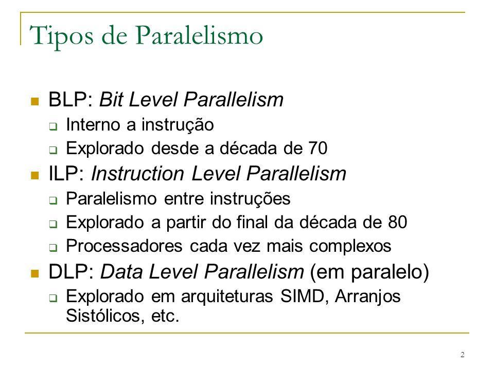 2 Tipos de Paralelismo BLP: Bit Level Parallelism Interno a instrução Explorado desde a década de 70 ILP: Instruction Level Parallelism Paralelismo en