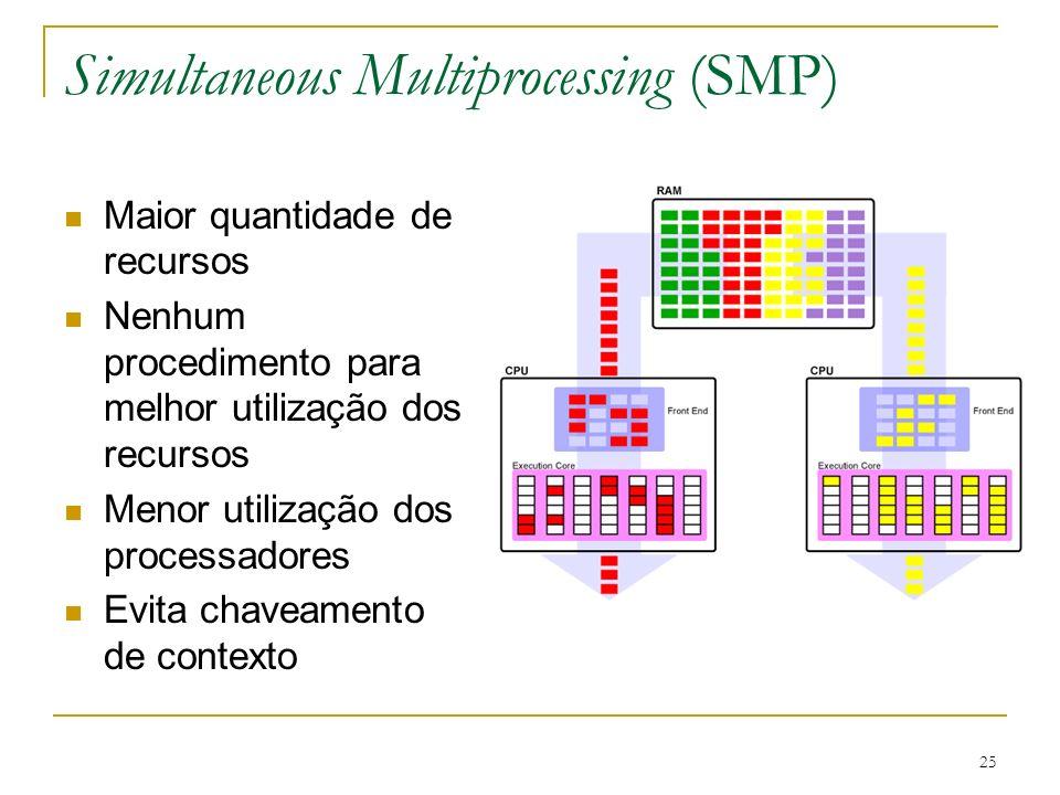 25 Simultaneous Multiprocessing (SMP) Maior quantidade de recursos Nenhum procedimento para melhor utilização dos recursos Menor utilização dos proces
