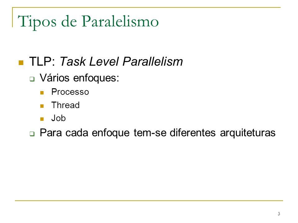 4 Paralelismo a nível de instrução Processadores Escalares Processadores Superescalares Processadores Pipelined Processadores Superpipelined Processadores VLIW