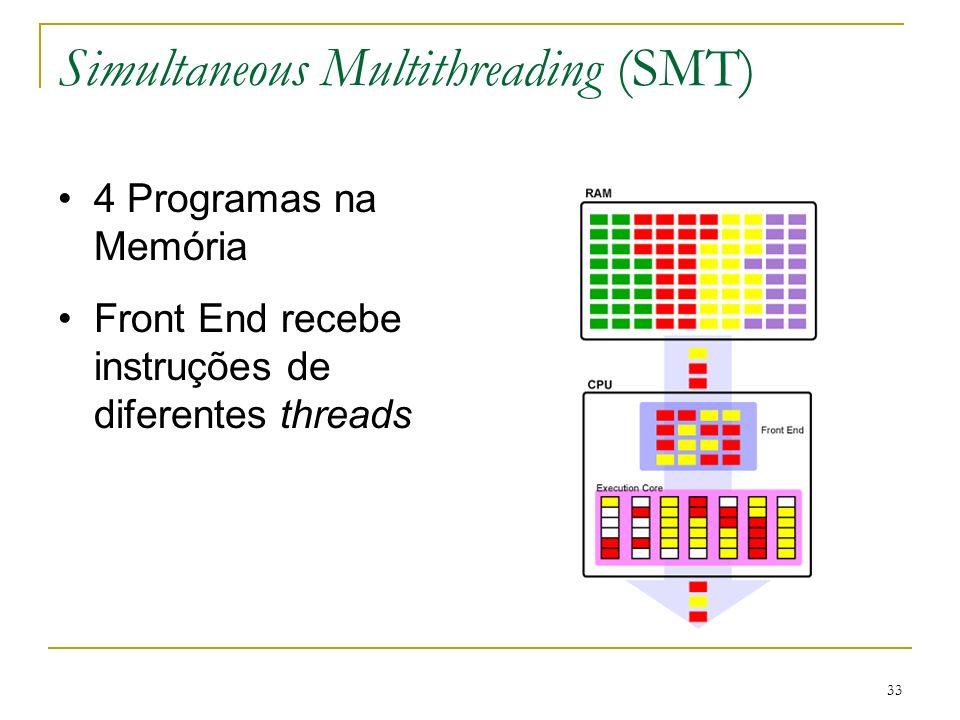 33 Simultaneous Multithreading (SMT) 4 Programas na Memória Front End recebe instruções de diferentes threads