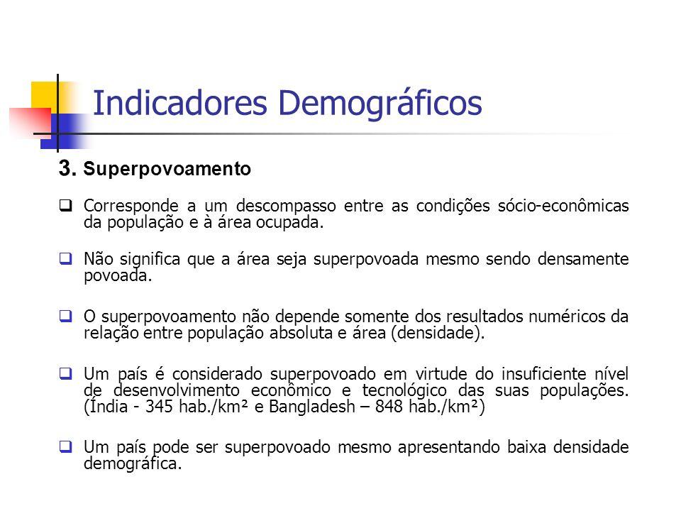 3. Superpovoamento Corresponde a um descompasso entre as condições sócio-econômicas da população e à área ocupada. Não significa que a área seja super