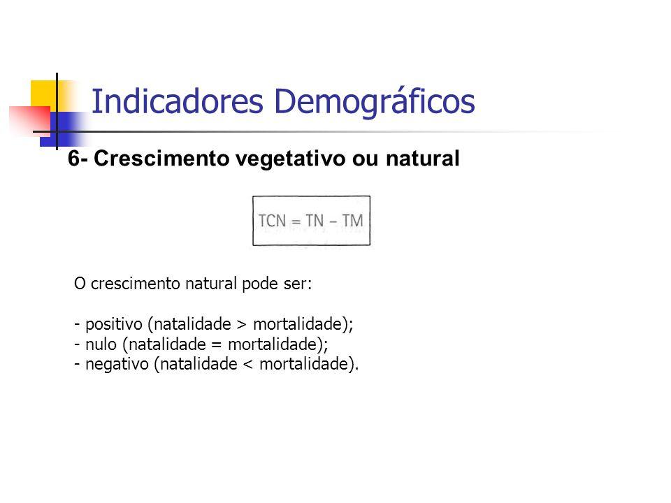 6- Crescimento vegetativo ou natural O crescimento natural pode ser: - positivo (natalidade > mortalidade); - nulo (natalidade = mortalidade); - negat