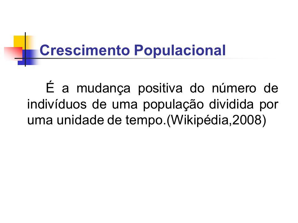Crescimento Populacional É a mudança positiva do número de indivíduos de uma população dividida por uma unidade de tempo.(Wikipédia,2008)
