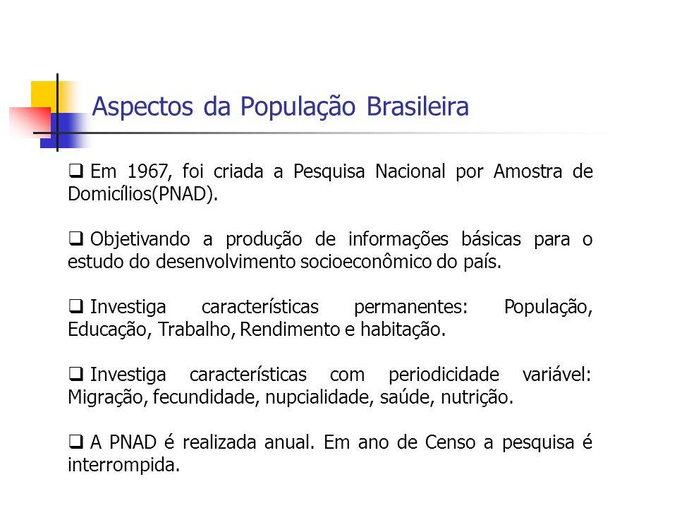 Aspectos da População Brasileira Em 1967, foi criada a Pesquisa Nacional por Amostra de Domicílios(PNAD). Objetivando a produção de informações básica
