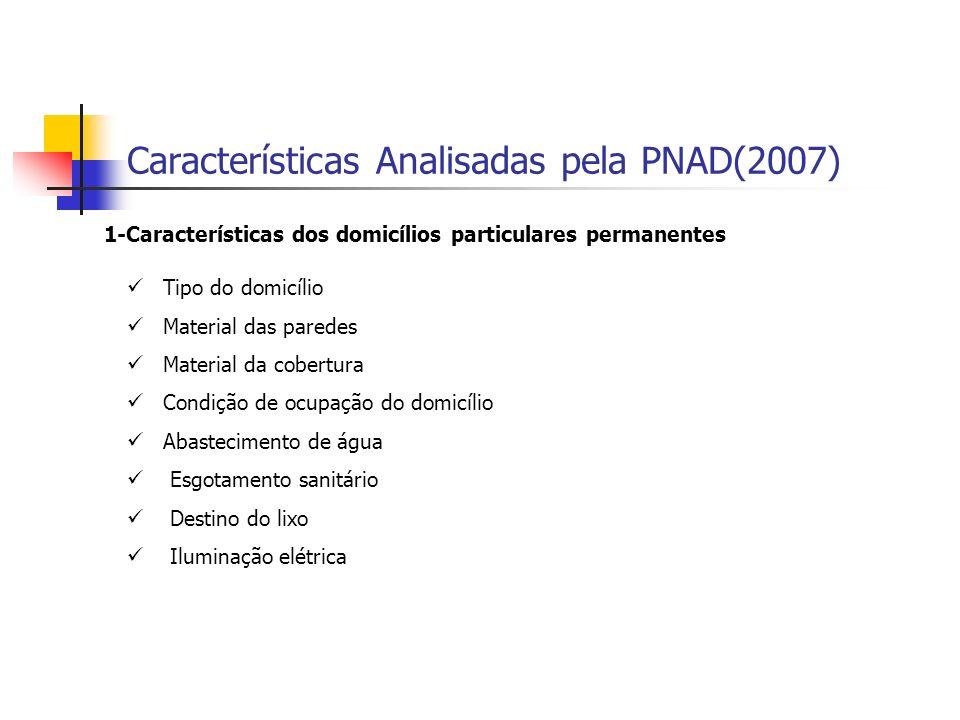 1-Características dos domicílios particulares permanentes Características Analisadas pela PNAD(2007) Tipo do domicílio Material das paredes Material d