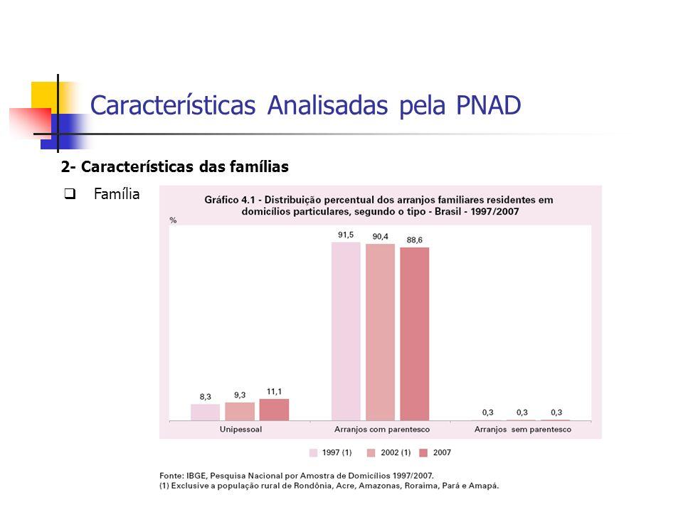 Características Analisadas pela PNAD 2- Características das famílias Família