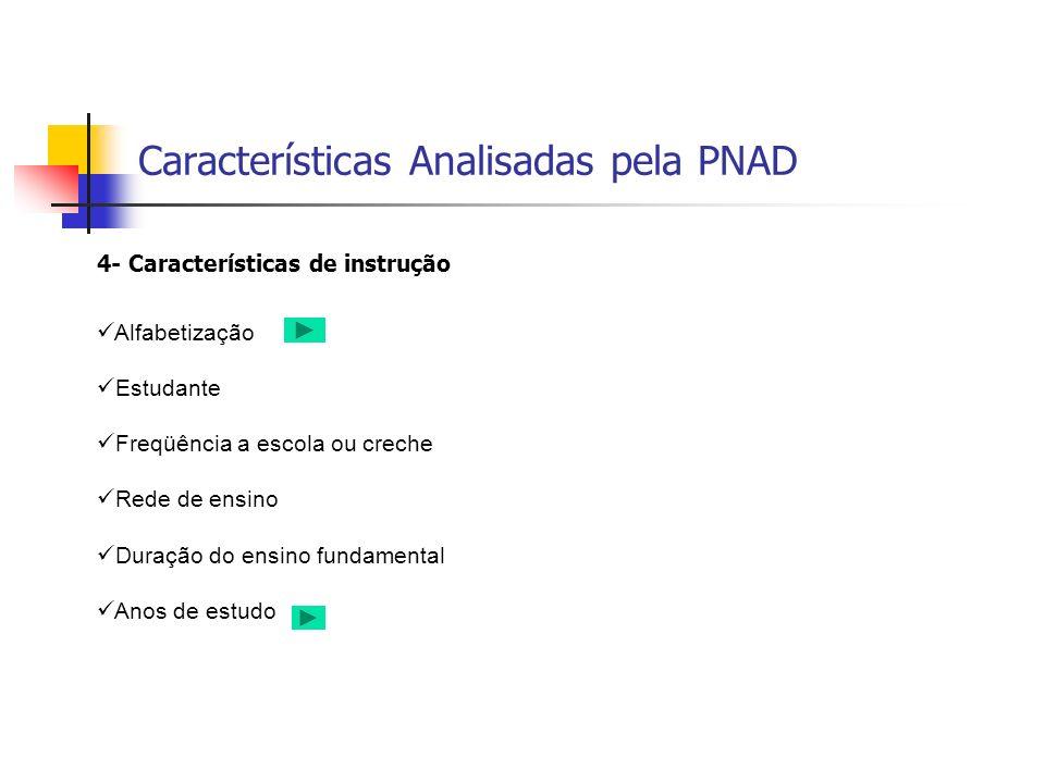 Características Analisadas pela PNAD 4- Características de instrução Alfabetização Estudante Freqüência a escola ou creche Rede de ensino Duração do e