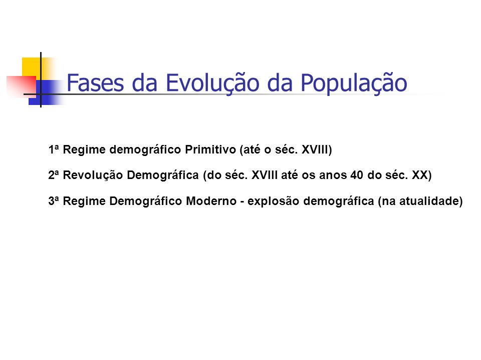 Fases da Evolução da População 1ª Regime demográfico Primitivo (até o séc. XVIII) 2ª Revolução Demográfica (do séc. XVIII até os anos 40 do séc. XX) 3